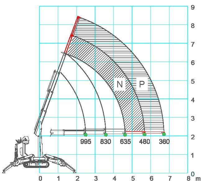 jekko-jf30-load-chart