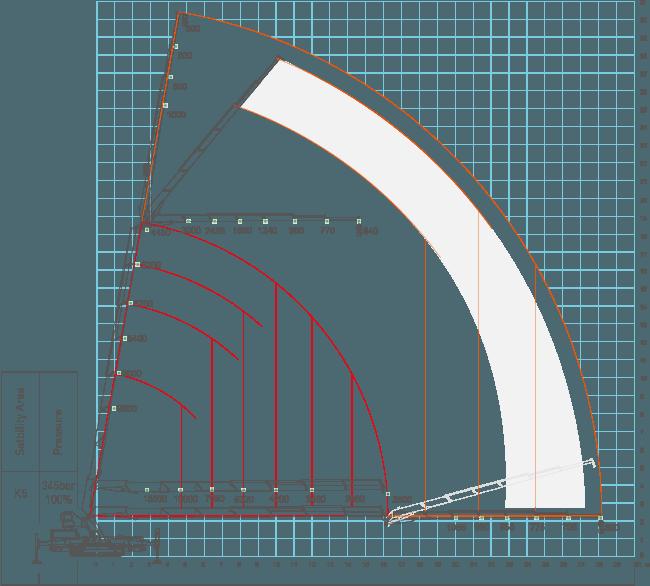 jekko-jf545-load-chart