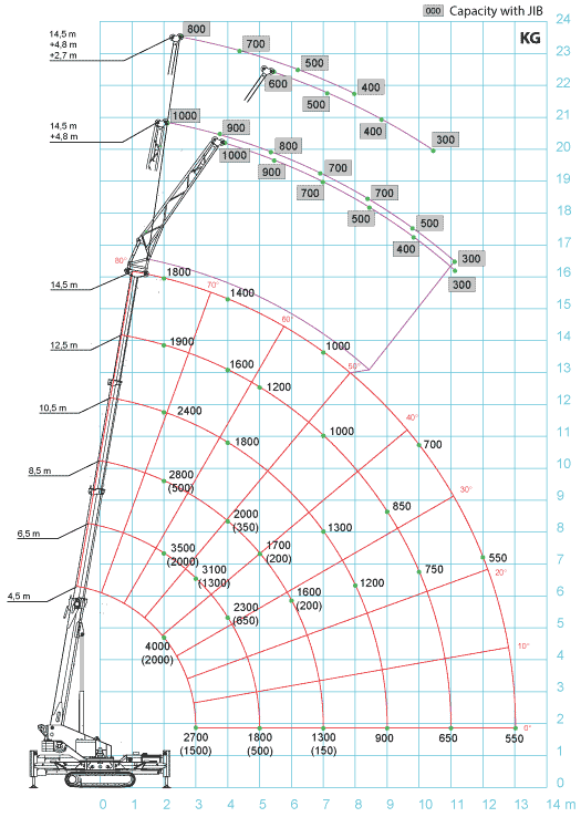 load_chart-SPX-1040