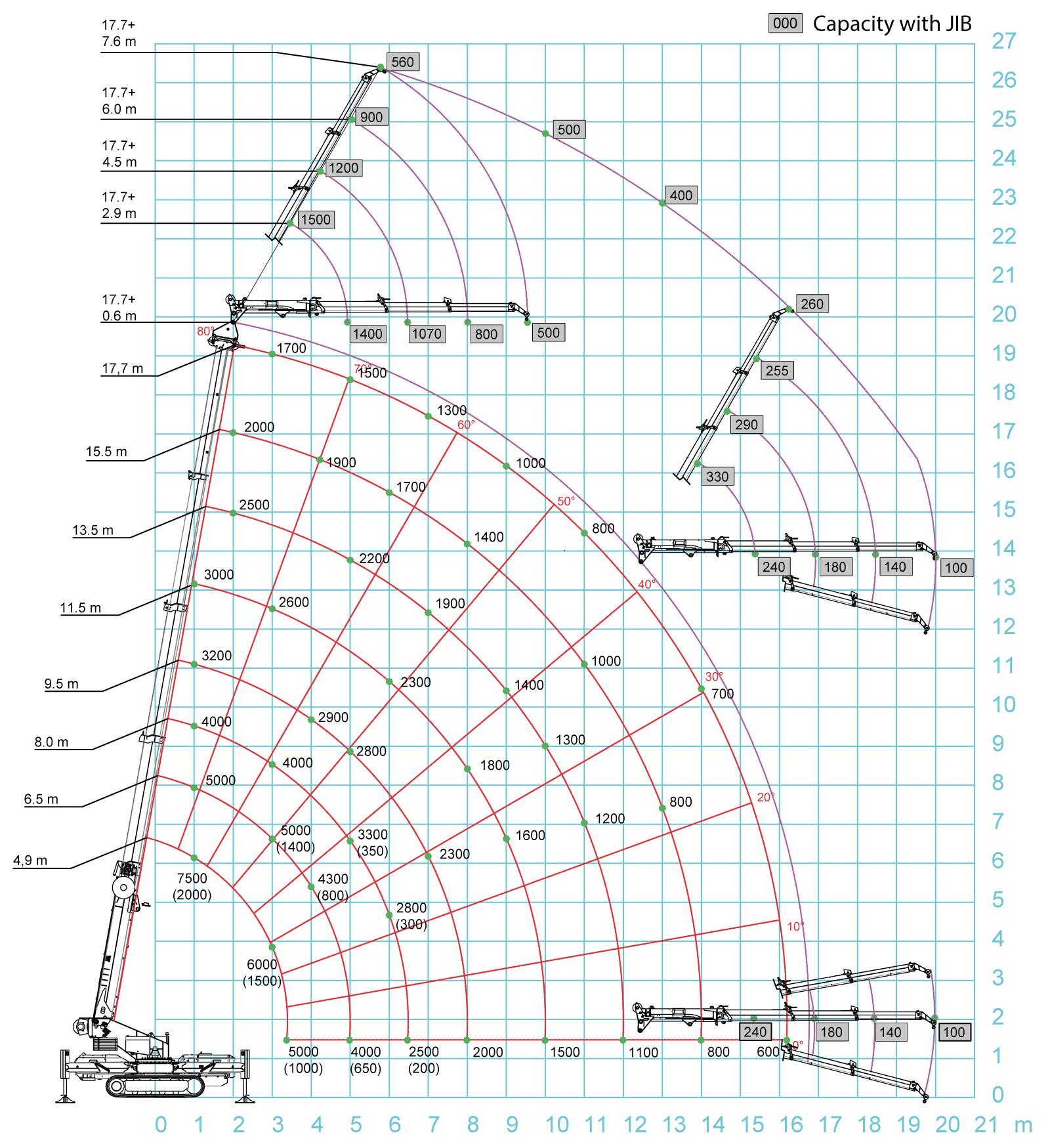 load_chart-SPX-1275