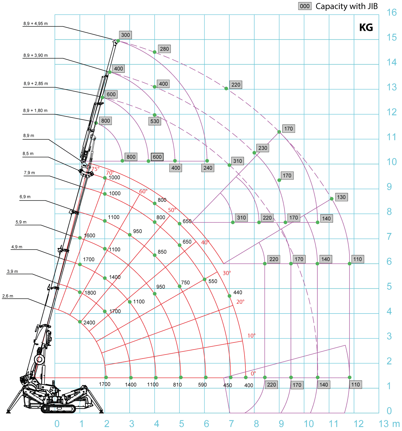 load_chart-SPX-424